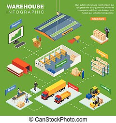 Warehouse Isometric Infographics Layout