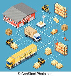 Warehouse Storage and Delivery Isometric Infographics
