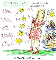 Warm forecast - A lady weather person is forecasting warm...