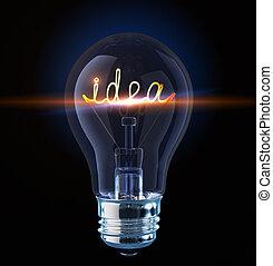 warme, idee