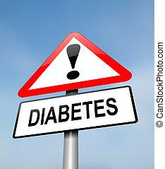 warning., cukrzyca