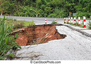 Warning damaged roads