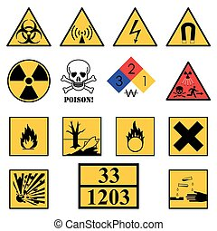 Warning Hazard Signs