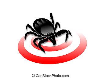 ticks - warning of ticks and risk of meningitis