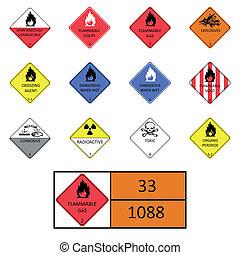 Warning signs, symbols