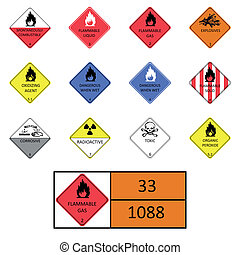 Warning signs, symbols - Labels, warning characters
