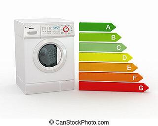 waschmaschine, und, skala, von, energieeffizienz