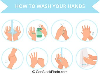 Washing hands. Children daily hygiene bathroom washing vector healthcare cartoon set. Illustration wash hand infographic, guide and instruction