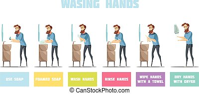 Washing Hands Step By Step - Washing hands properly retro...