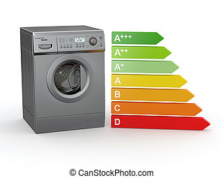 Washing machine and scale of energy efficiency