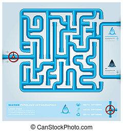 Wasser, rohrleitung, infographic, geschaeftswelt.... Vektoren ...