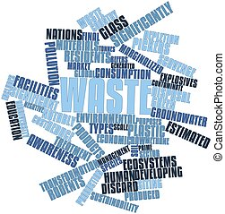 Waste - Abstract word cloud for Waste with related tags and...