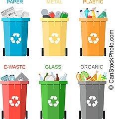 Waste management concept