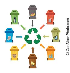 Waste managment flat concept