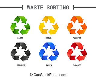 Waste sorting, segregation. Different colored recycle signs. Waste management concept. Separation of garbage. Sorting waste for recycling. segregation recycling. metal plastic, paper, glass organic. sorting rules.