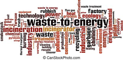 Waste to energy word cloud