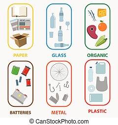 Waste types segregation recycling vector illustration. Organic, plastic, metal,  paper, batteries, glass. Vector illustration