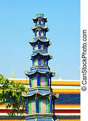 Wat Po Temple Fragment