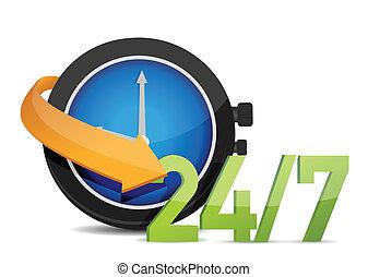 watch 24/7 Concept