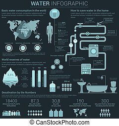 Water consumption infographic with diagrams and charts in...