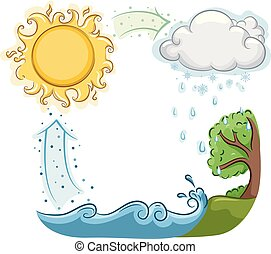 Illustration of Water Cycle in Nature for Science Class