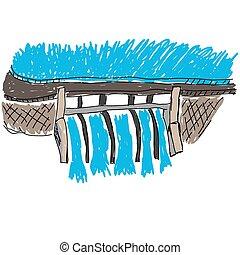 water dam, beeld