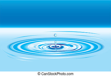 Water Drop background, editable vector illustration