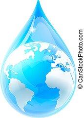 Water Drop Droplet World Earth Globe