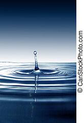 Water drop splash