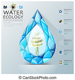 Water Drop Three Dimension Polygon Ecology And Environment...