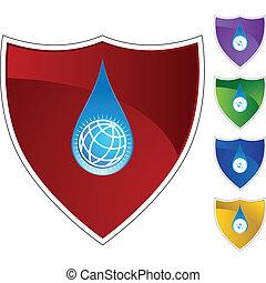 Water Drop World