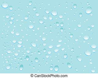 water drops pattern