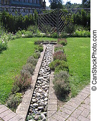 Water Feature in Garden - Water Feature in England