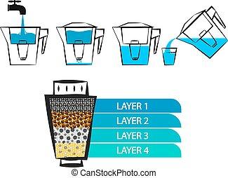 Water filtration diagram illustration