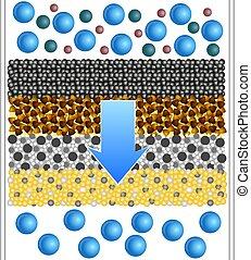 Water Filtration Scheme Vector