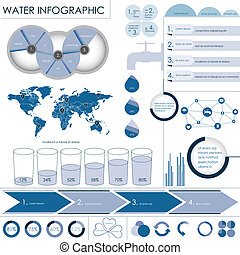 Water info graphic collection, charts, world map, graphic...