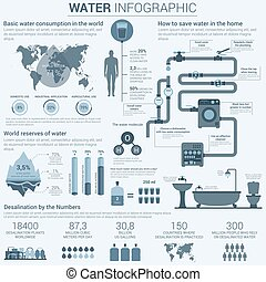 Water infographic with charts and diagrams - Water...