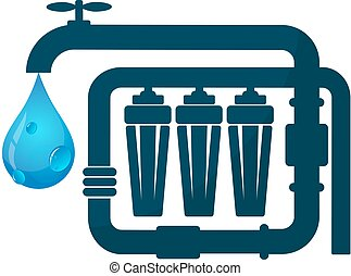 Water purification and pipeline