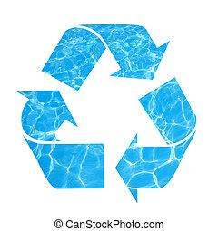 Water recycle symbol