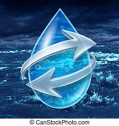 Water sanitation and recycling H2o concept with a water droplet encircled with two arrows on an ocean or body of water with waves as a metaphor for clean purified drinking without the fear of toxic contamination.