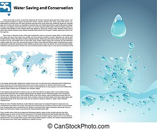 Water Saving and Conservation Template