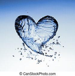 water, symbool