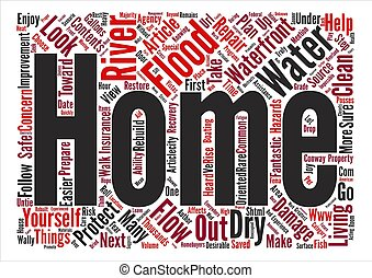 Water Water Everywhere on the Waterfront text background word cloud concept