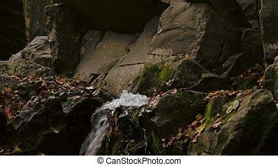 Waterfall detail panning