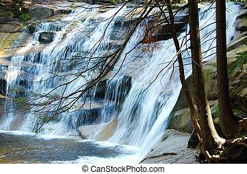 Waterfall in National Park KR-NAP, Czech Republic