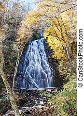 Waterfall in North Carolina