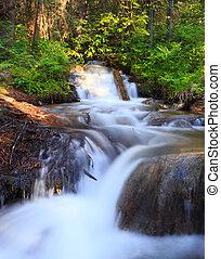 Waterfall Landscape.