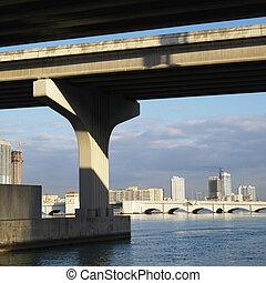 Waterfront skyline, Miami.