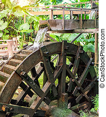 waterwheel is rotating
