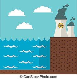 wave energy nuclear plant design